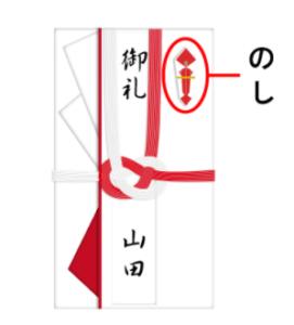 祝儀袋のし説明