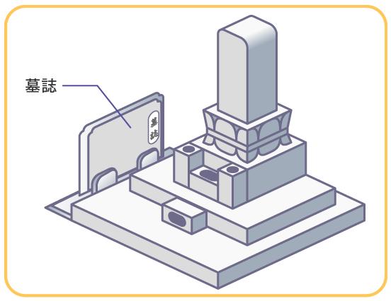 墓誌はお墓に埋葬された先祖の名前を記録するもの